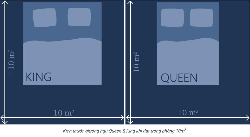 Bật mí cách chọn nệm cao su phù hợp giường ngủ 1