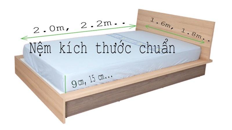 Mô phỏng chọn nệm phù hợp với giường ngủ